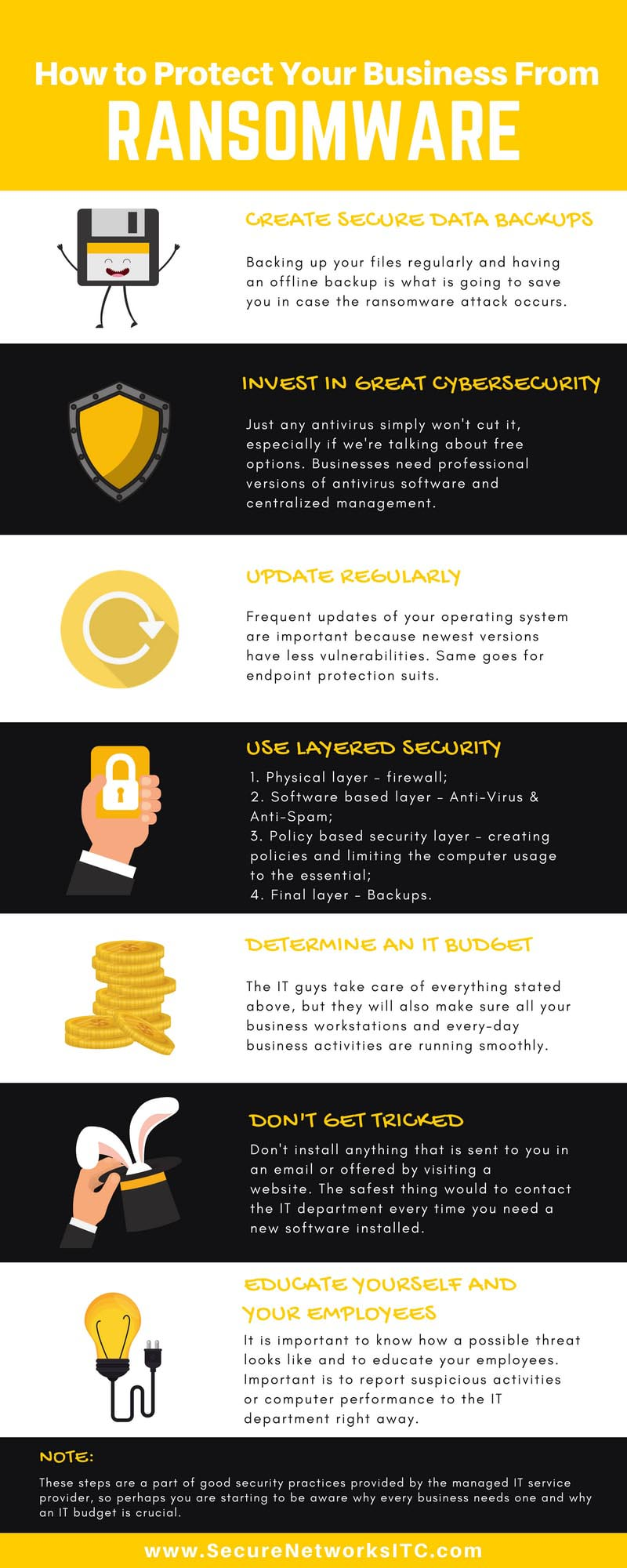 How to protect Your Business from Ransomware - Infographic